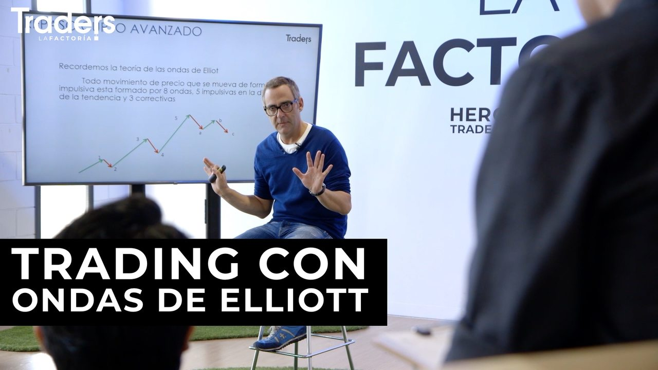What are Elliott Waves in Trading? Class with Jordi Martí